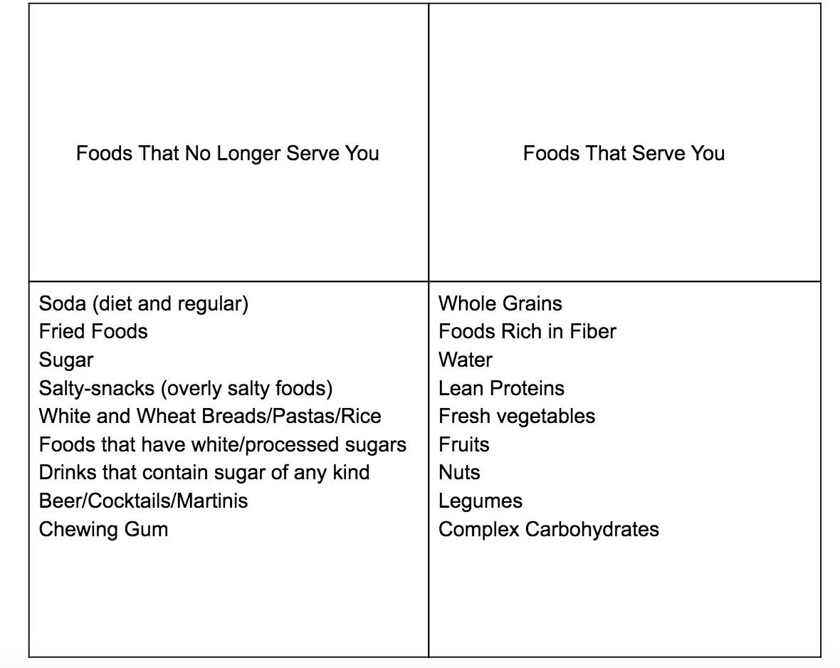 toxic+foods